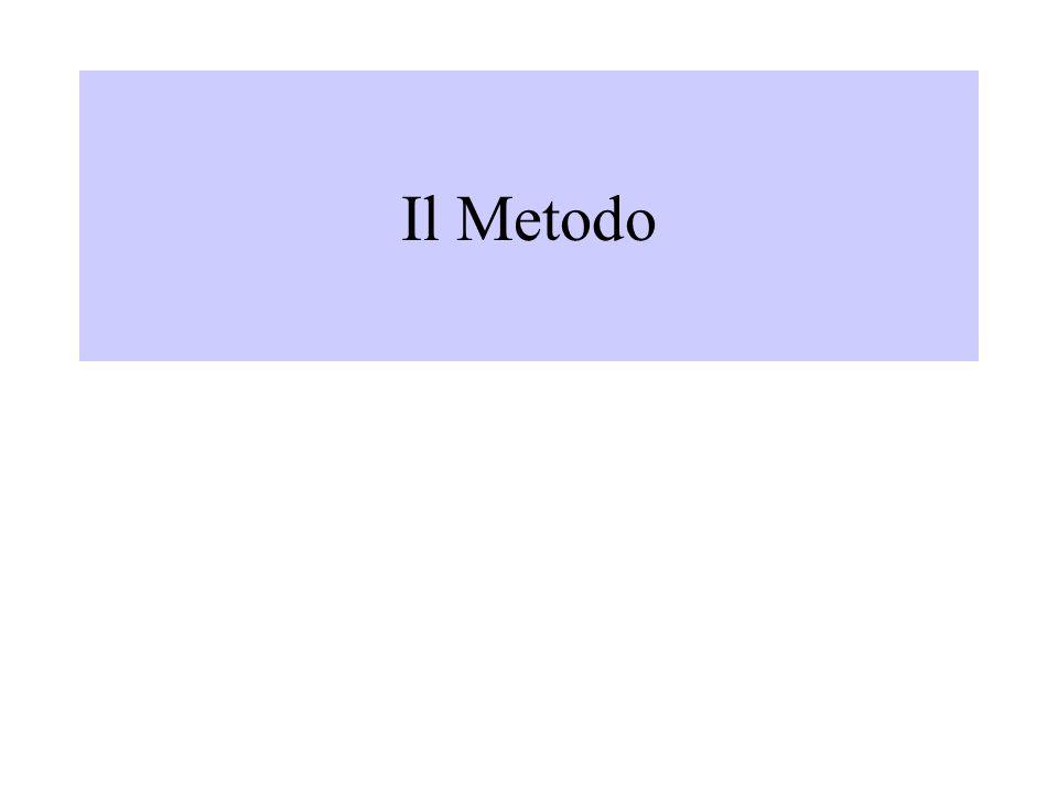 Il Metodo
