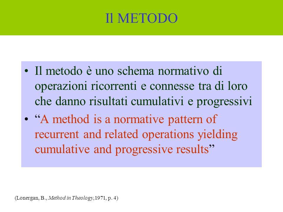 Il metodo è uno schema normativo di operazioni ricorrenti e connesse tra di loro che danno risultati cumulativi e progressivi A method is a normative
