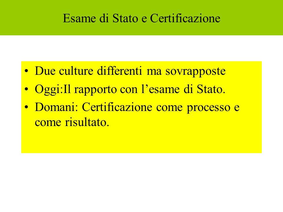 Esame di Stato e Certificazione Due culture differenti ma sovrapposte Oggi:Il rapporto con lesame di Stato. Domani: Certificazione come processo e com