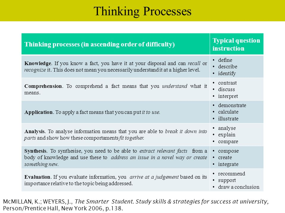 Thinking Processes Thinking processes (in ascending order of difficulty) Typical question instruction Knowledge. If you know a fact, you have it at yo