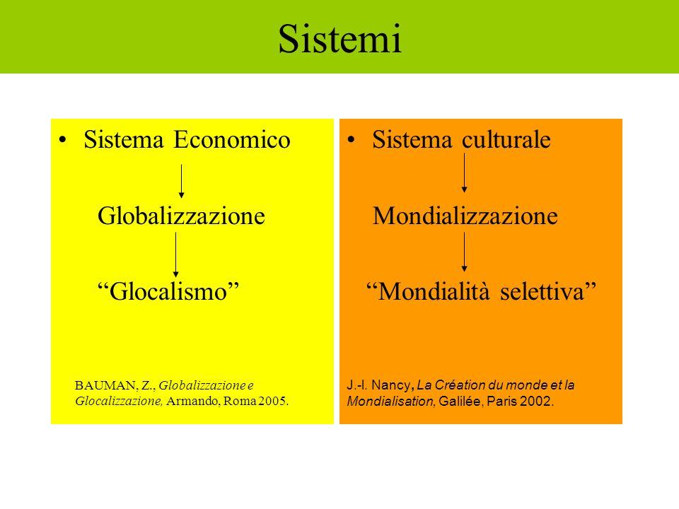 Sistemi Sistema Economico Globalizzazione Glocalismo Sistema culturale Mondializzazione Mondialità selettiva BAUMAN, Z., Globalizzazione e Glocalizzaz