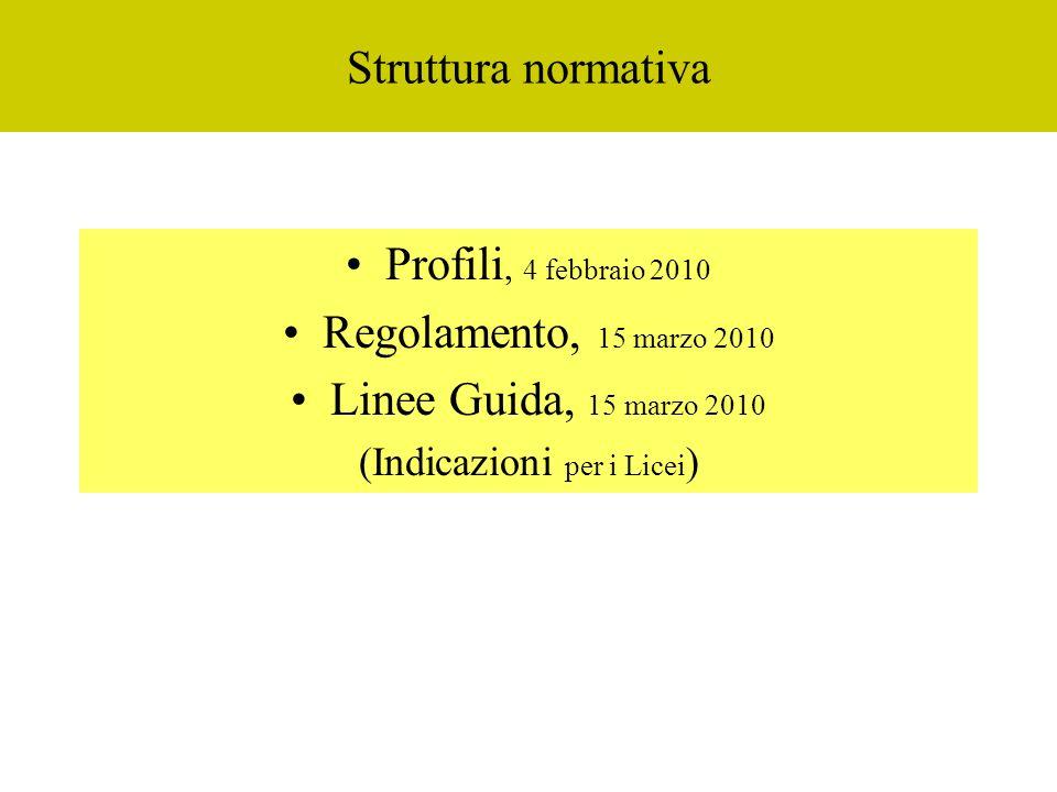 Struttura normativa Profili, 4 febbraio 2010 Regolamento, 15 marzo 2010 Linee Guida, 15 marzo 2010 (Indicazioni per i Licei )