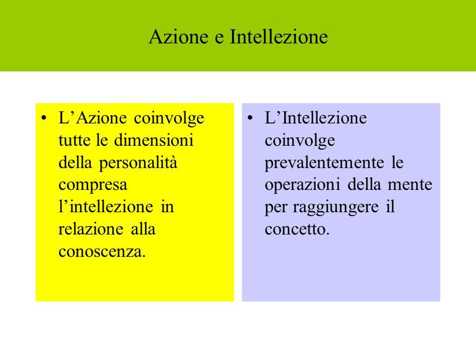 Azione e Intellezione LAzione coinvolge tutte le dimensioni della personalità compresa lintellezione in relazione alla conoscenza. LIntellezione coinv