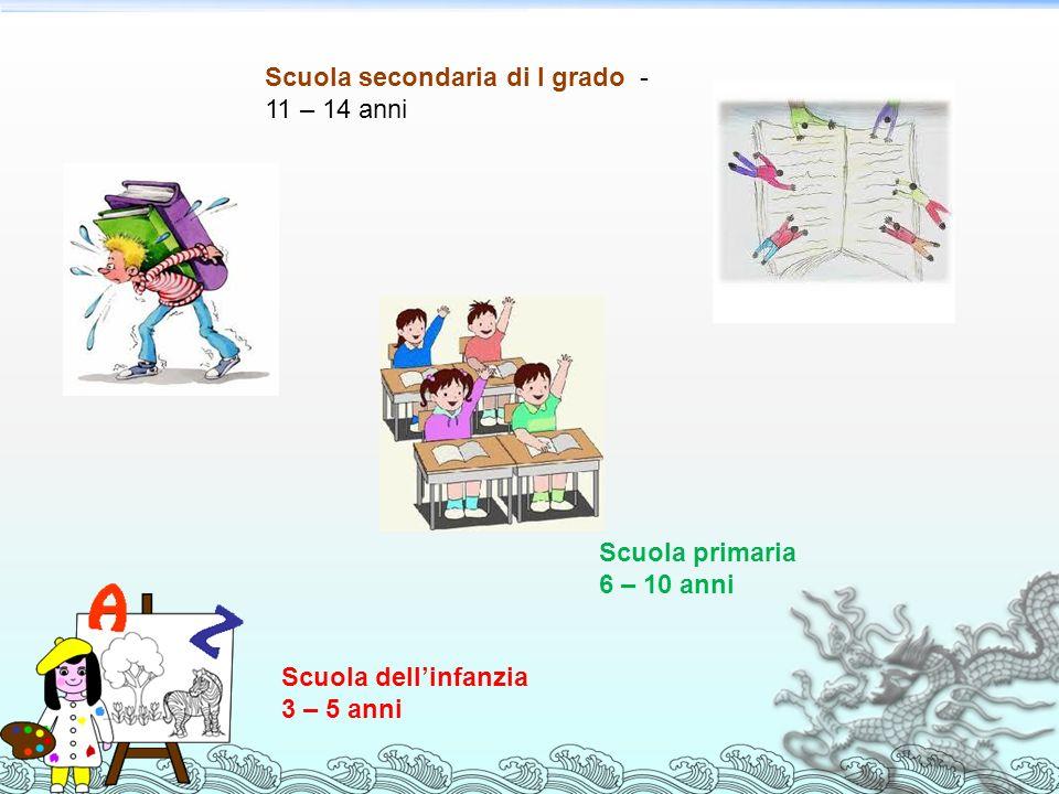 Scuola dellinfanzia 3 – 5 anni Scuola primaria 6 – 10 anni Scuola secondaria di I grado - 11 – 14 anni