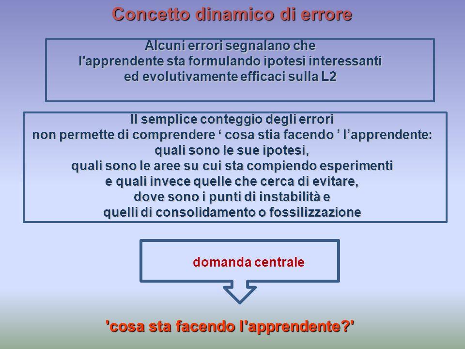 Concetto dinamico di errore Alcuni errori segnalano che l'apprendente sta formulando ipotesi interessanti ed evolutivamente efficaci sulla L2 Il sempl