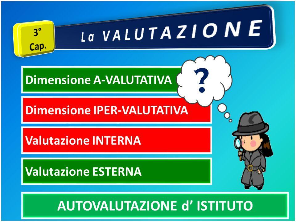 Dimensione A-VALUTATIVA Dimensione IPER-VALUTATIVA Valutazione INTERNA Valutazione ESTERNA AUTOVALUTAZIONE d ISTITUTO