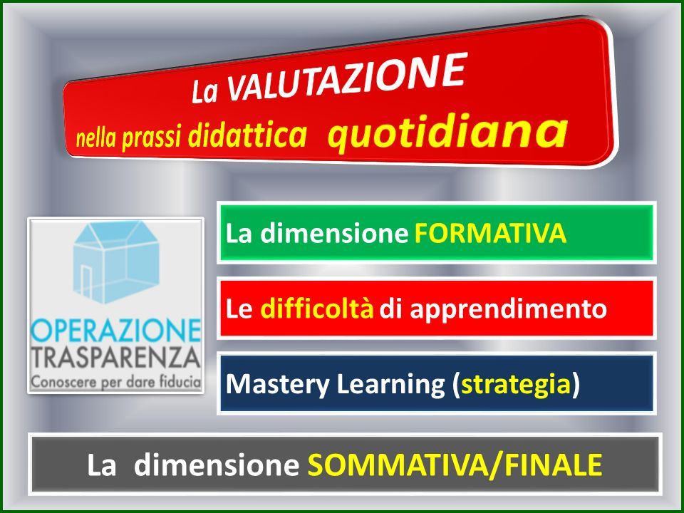 Le difficoltà di apprendimento Mastery Learning (strategia) La dimensione FORMATIVA La dimensione SOMMATIVA/FINALE