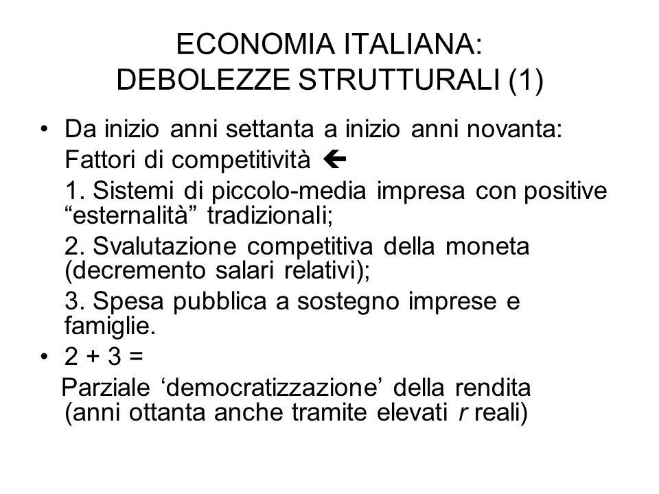 ECONOMIA ITALIANA: DEBOLEZZE STRUTTURALI (1) Da inizio anni settanta a inizio anni novanta: Fattori di competitività 1.