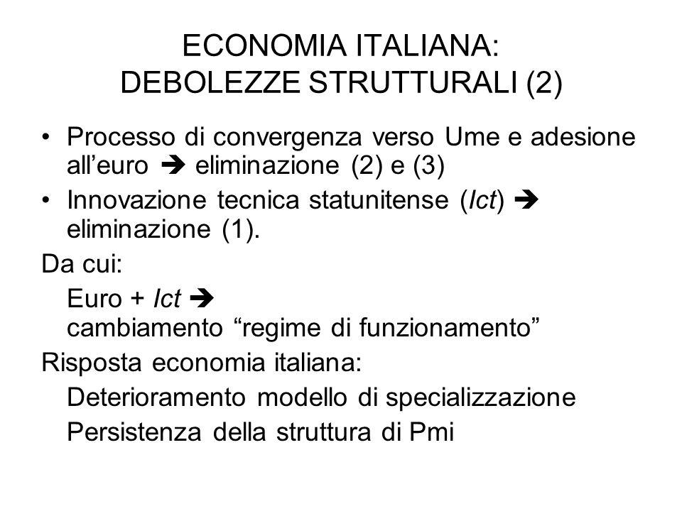 ECONOMIA ITALIANA: DEBOLEZZE STRUTTURALI (2) Processo di convergenza verso Ume e adesione alleuro eliminazione (2) e (3) Innovazione tecnica statunitense (Ict) eliminazione (1).