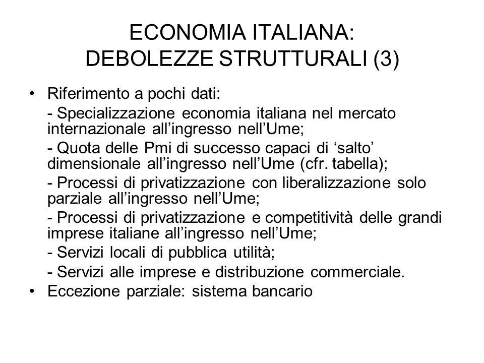 ECONOMIA ITALIANA: DEBOLEZZE STRUTTURALI (3) Riferimento a pochi dati: - Specializzazione economia italiana nel mercato internazionale allingresso nellUme; - Quota delle Pmi di successo capaci di salto dimensionale allingresso nellUme (cfr.