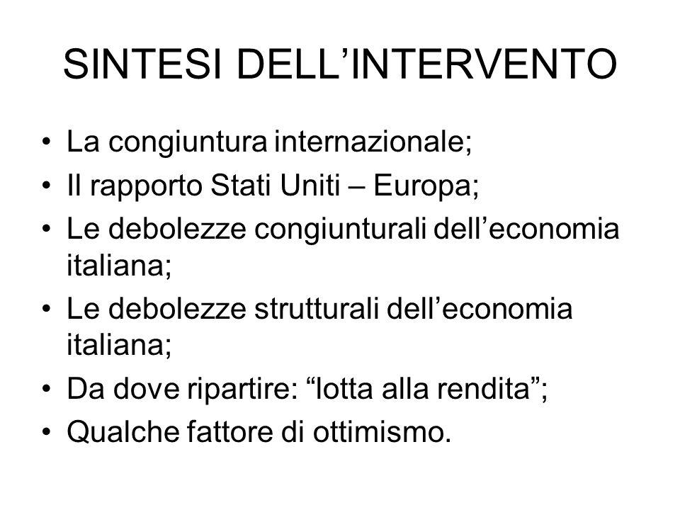 SINTESI DELLINTERVENTO La congiuntura internazionale; Il rapporto Stati Uniti – Europa; Le debolezze congiunturali delleconomia italiana; Le debolezze strutturali delleconomia italiana; Da dove ripartire: lotta alla rendita; Qualche fattore di ottimismo.