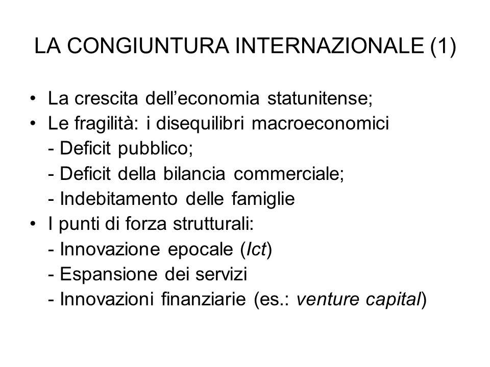 LA CONGIUNTURA INTERNAZIONALE (1) La crescita delleconomia statunitense; Le fragilità: i disequilibri macroeconomici - Deficit pubblico; - Deficit della bilancia commerciale; - Indebitamento delle famiglie I punti di forza strutturali: - Innovazione epocale (Ict) - Espansione dei servizi - Innovazioni finanziarie (es.: venture capital)