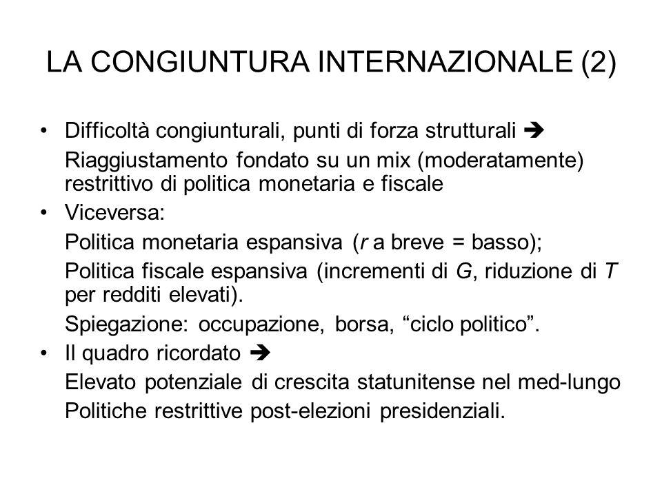 LA CONGIUNTURA INTERNAZIONALE (2) Difficoltà congiunturali, punti di forza strutturali Riaggiustamento fondato su un mix (moderatamente) restrittivo di politica monetaria e fiscale Viceversa: Politica monetaria espansiva (r a breve = basso); Politica fiscale espansiva (incrementi di G, riduzione di T per redditi elevati).