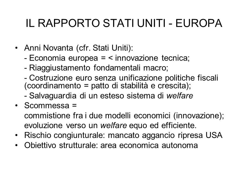 IL RAPPORTO STATI UNITI - EUROPA Anni Novanta (cfr.