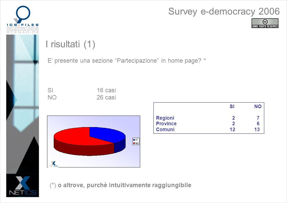 I risultati (1) E presente una sezione Partecipazione in home page.