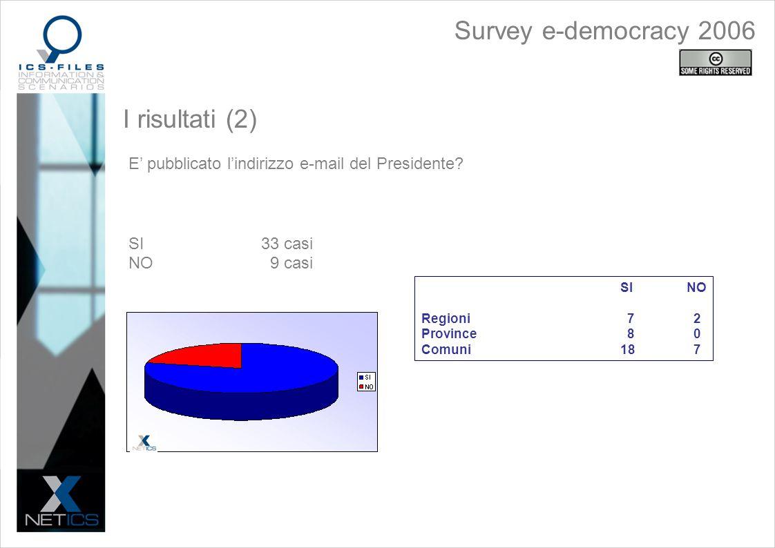 I risultati (2) E pubblicato lindirizzo e-mail del Presidente.