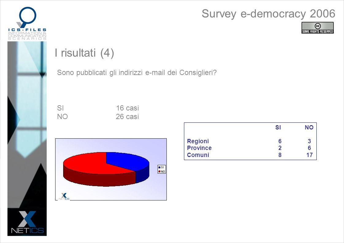 I risultati (4) Sono pubblicati gli indirizzi e-mail dei Consiglieri.