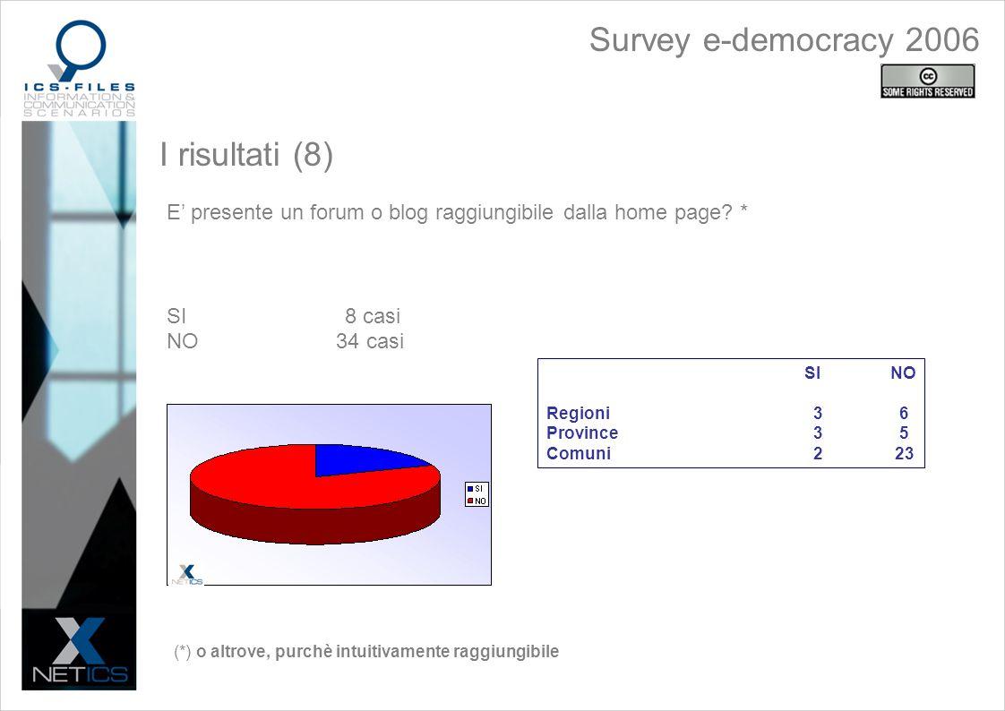 I risultati (8) E presente un forum o blog raggiungibile dalla home page.