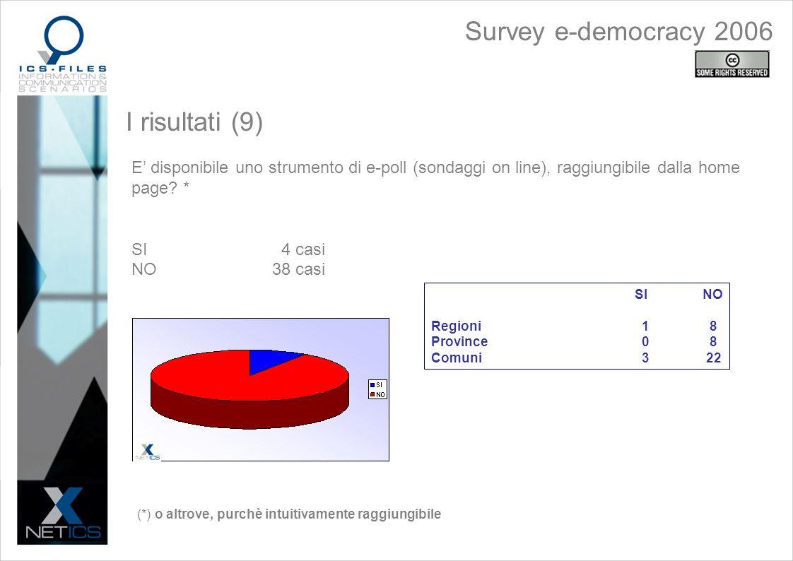 I risultati (9) E disponibile uno strumento di e-poll (sondaggi on line), raggiungibile dalla home page.