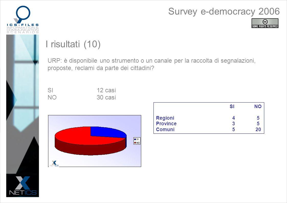 I risultati (10) URP: è disponibile uno strumento o un canale per la raccolta di segnalazioni, proposte, reclami da parte dei cittadini.