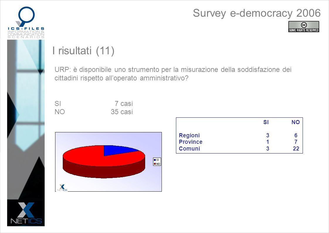 I risultati (11) URP: è disponibile uno strumento per la misurazione della soddisfazione dei cittadini rispetto alloperato amministrativo.