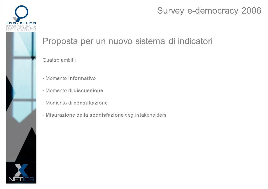 Proposta per un nuovo sistema di indicatori Quattro ambiti: - Momento informativo - Momento di discussione - Momento di consultazione - Misurazione della soddisfazione degli stakeholders Survey e-democracy 2006
