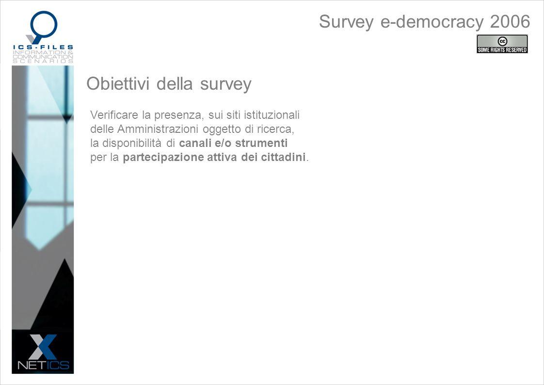 Obiettivi della survey Verificare la presenza, sui siti istituzionali delle Amministrazioni oggetto di ricerca, la disponibilità di canali e/o strumenti per la partecipazione attiva dei cittadini.