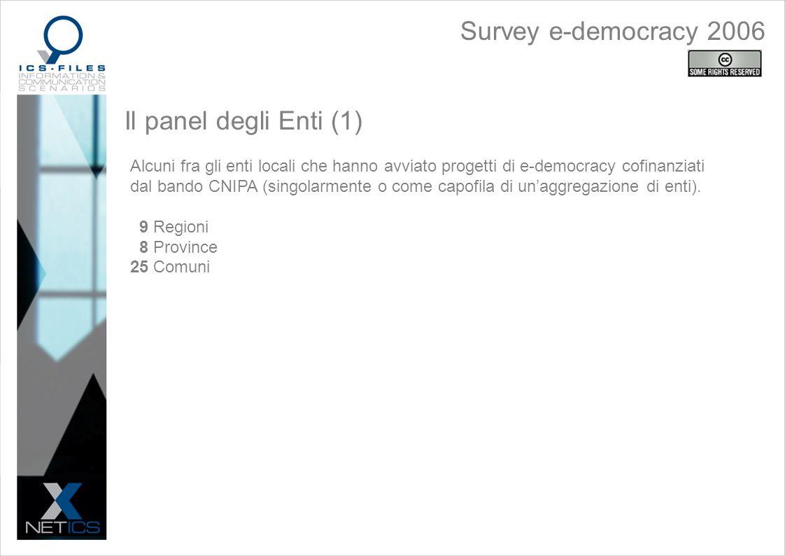 Il panel degli Enti (1) Alcuni fra gli enti locali che hanno avviato progetti di e-democracy cofinanziati dal bando CNIPA (singolarmente o come capofila di unaggregazione di enti).