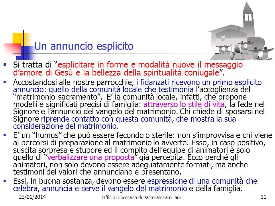 23/01/2014 Ufficio Diocesano di Pastorale Familiare 11 Un annuncio esplicito Si tratta di esplicitare in forme e modalità nuove il messaggio damore di