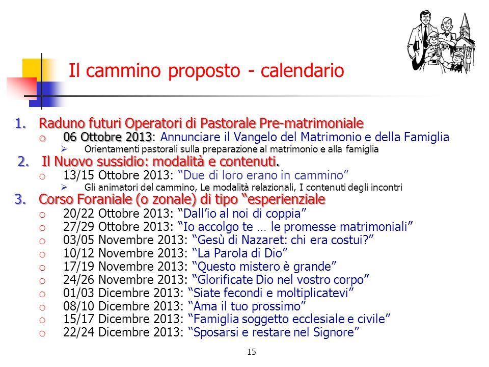 15 Il cammino proposto - calendario 1.Raduno futuri Operatori di Pastorale Pre-matrimoniale o 06 Ottobre 2013 o 06 Ottobre 2013: Annunciare il Vangelo