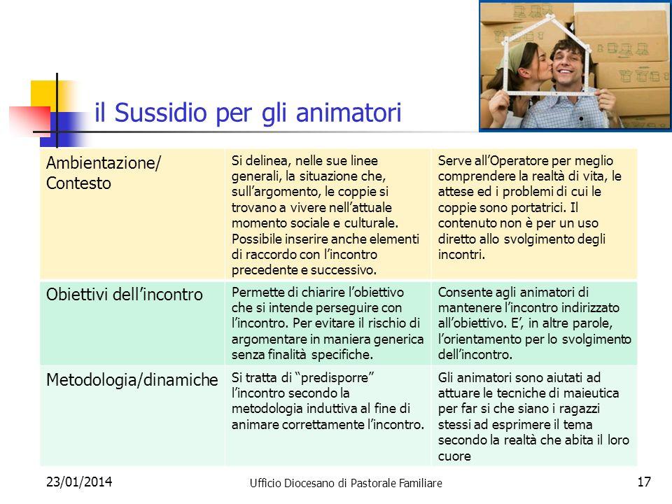 23/01/2014 Ufficio Diocesano di Pastorale Familiare 17 il Sussidio per gli animatori Ambientazione/ Contesto Si delinea, nelle sue linee generali, la