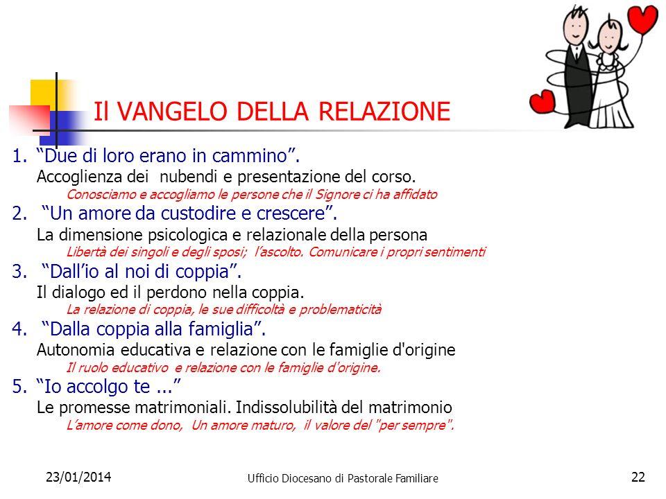 23/01/2014 Ufficio Diocesano di Pastorale Familiare 22 Il VANGELO DELLA RELAZIONE 1.Due di loro erano in cammino.