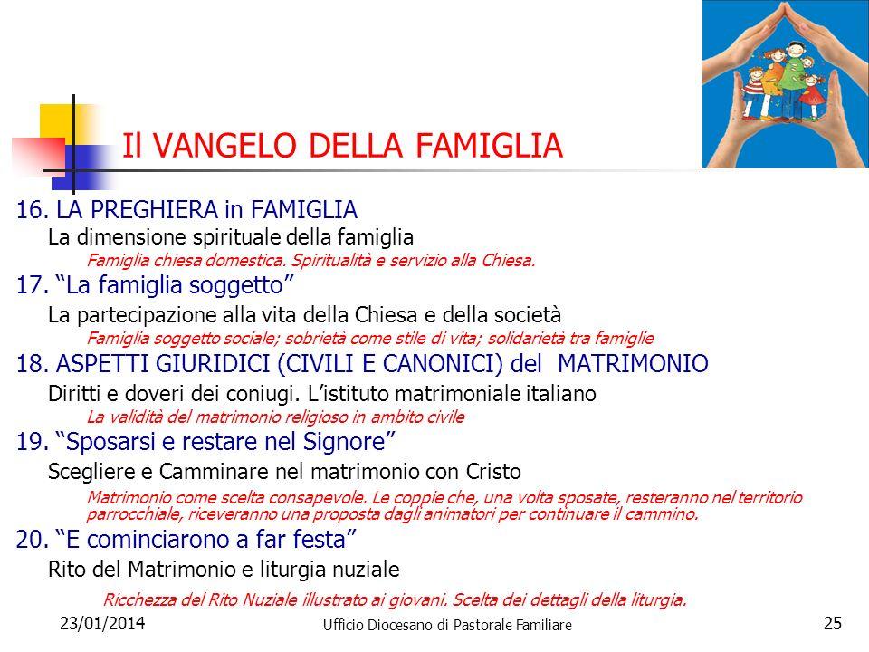 23/01/2014 Ufficio Diocesano di Pastorale Familiare 25 Il VANGELO DELLA FAMIGLIA 16. LA PREGHIERA in FAMIGLIA La dimensione spirituale della famiglia