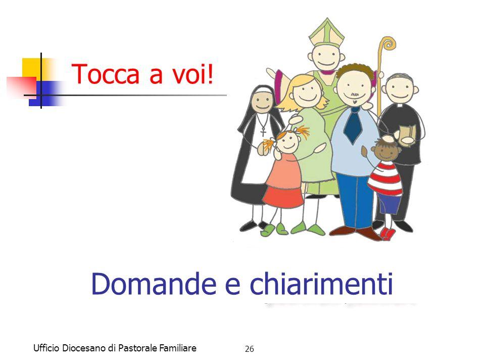 Ufficio Diocesano di Pastorale Familiare 26 Domande e chiarimenti Tocca a voi!