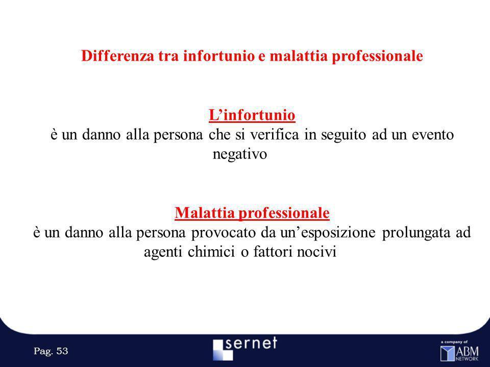 Pag. 53 Differenza tra infortunio e malattia professionale Linfortunio è un danno alla persona che si verifica in seguito ad un evento negativo Malatt
