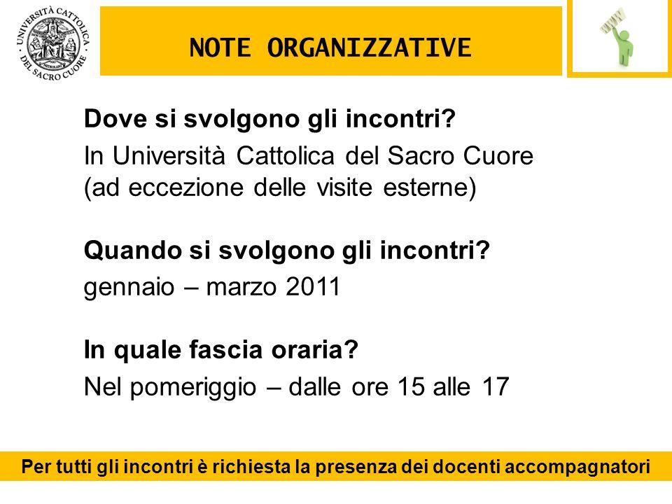 Dove si svolgono gli incontri? In Università Cattolica del Sacro Cuore (ad eccezione delle visite esterne) Quando si svolgono gli incontri? gennaio –