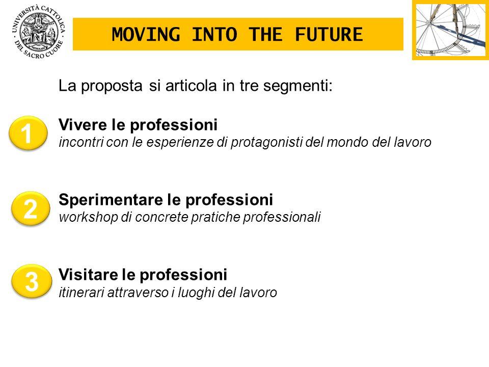 La proposta si articola in tre segmenti: Vivere le professioni incontri con le esperienze di protagonisti del mondo del lavoro Sperimentare le profess