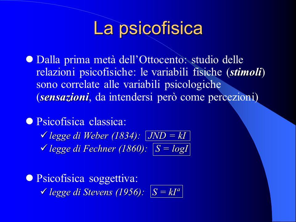 La psicofisica stimoli sensazioni Dalla prima metà dellOttocento: studio delle relazioni psicofisiche: le variabili fisiche (stimoli) sono correlate alle variabili psicologiche (sensazioni, da intendersi però come percezioni) Psicofisica classica: legge di Weber (1834): JND = kI legge di Weber (1834): JND = kI legge di Fechner (1860): S = logI legge di Fechner (1860): S = logI Psicofisica soggettiva: legge di Stevens (1956): S = kIª legge di Stevens (1956): S = kIª