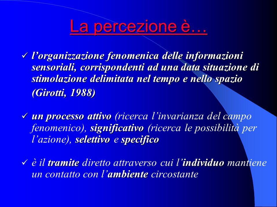 La percezione è… La percezione è… lorganizzazione fenomenica delle informazioni sensoriali, corrispondenti ad una data situazione di stimolazione delimitata nel tempo e nello spazio lorganizzazione fenomenica delle informazioni sensoriali, corrispondenti ad una data situazione di stimolazione delimitata nel tempo e nello spazio (Girotti, 1988) un processo attivo significativo selettivospecifico un processo attivo (ricerca linvarianza del campo fenomenico), significativo (ricerca le possibilità per lazione), selettivo e specifico tramiteindividuo ambiente è il tramite diretto attraverso cui lindividuo mantiene un contatto con lambiente circostante