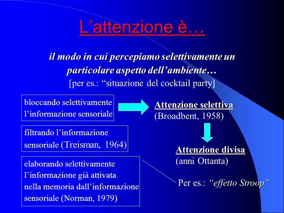 Lattenzione è… Lattenzione è… il modo in cui percepiamo selettivamente un particolare aspetto dellambiente… [per es.: situazione del cocktail party] bloccando selettivamente linformazione sensoriale filtrando linformazione sensoriale (Treisman, 1964) elaborando selettivamente linformazione già attivata nella memoria dallinformazione sensoriale (Norman, 1979) Attenzione selettiva (Broadbent, 1958) Attenzione divisa (anni Ottanta) effetto Stroop Per es.: effetto Stroop
