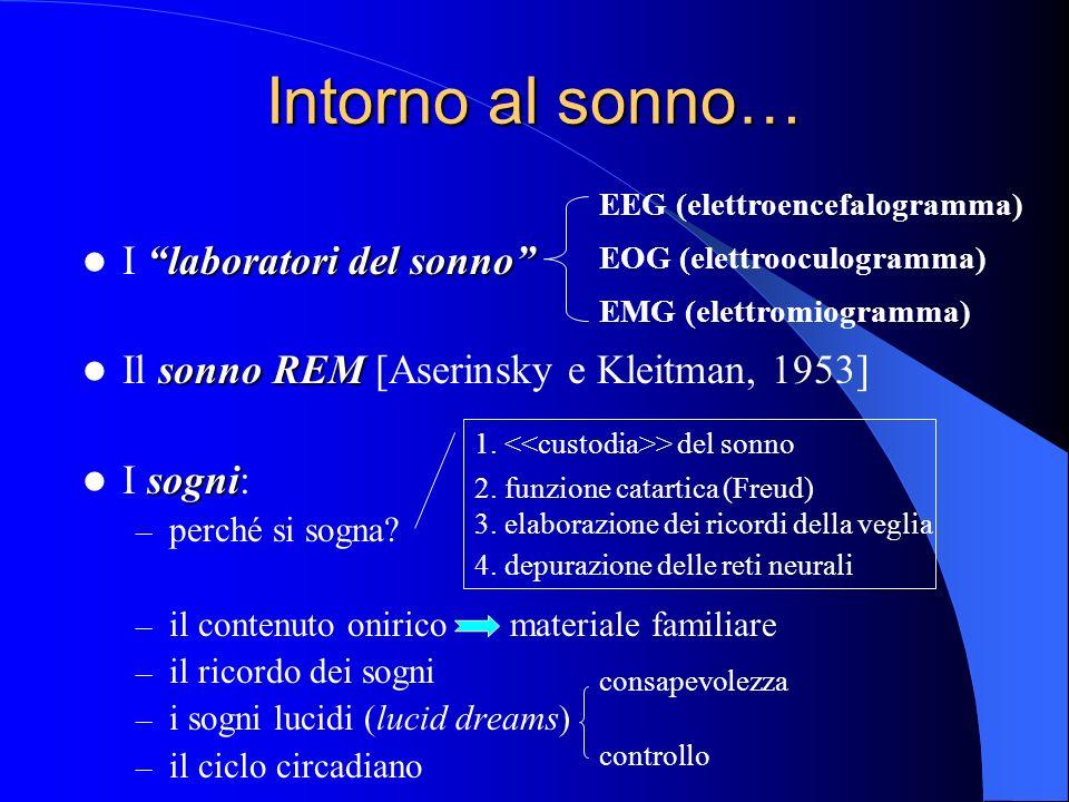 Intorno al sonno… laboratori del sonno I laboratori del sonno sonno REM Il sonno REM [Aserinsky e Kleitman, 1953] sogni I sogni: – perché si sogna.