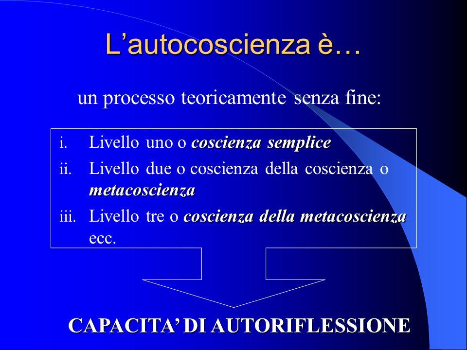 Lautocoscienza è… un processo teoricamente senza fine: coscienza semplice i.