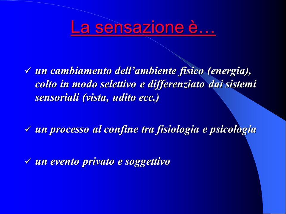 La sensazione è… La sensazione è… un cambiamento dellambiente fisico (energia), colto in modo selettivo e differenziato dai sistemi sensoriali (vista, udito ecc.) un cambiamento dellambiente fisico (energia), colto in modo selettivo e differenziato dai sistemi sensoriali (vista, udito ecc.) un processo al confine tra fisiologia e psicologia un processo al confine tra fisiologia e psicologia un evento privato e soggettivo un evento privato e soggettivo