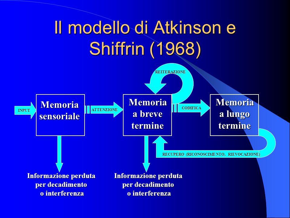 Il modello di Atkinson e Shiffrin (1968) Memoriasensoriale Memoria a lungo termineMemoria a breve termine Informazione perduta per decadimento o interferenza o interferenza CODIFICA ATTENZIONE REITERAZIONE Informazione perduta per decadimento o interferenza o interferenza RECUPERO (RICONOSCIMENTO, RIEVOCAZIONE) INPUT