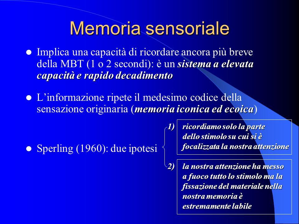 Memoria sensoriale sistema a elevata capacità e rapido decadimento Implica una capacità di ricordare ancora più breve della MBT (1 o 2 secondi): è un sistema a elevata capacità e rapido decadimento memoria iconica ed ecoica Linformazione ripete il medesimo codice della sensazione originaria (memoria iconica ed ecoica) Sperling (1960): due ipotesi 1)ricordiamo solo la parte dello stimolo su cui si è focalizzata la nostra attenzione 2)la nostra attenzione ha messo a fuoco tutto lo stimolo ma la fissazione del materiale nella nostra memoria è estremamente labile estremamente labile