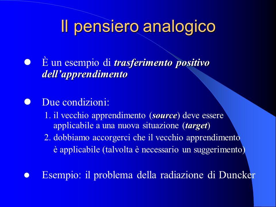 Il pensiero analogico trasferimento positivo dellapprendimento È un esempio di trasferimento positivo dellapprendimento Due condizioni: source target 1.