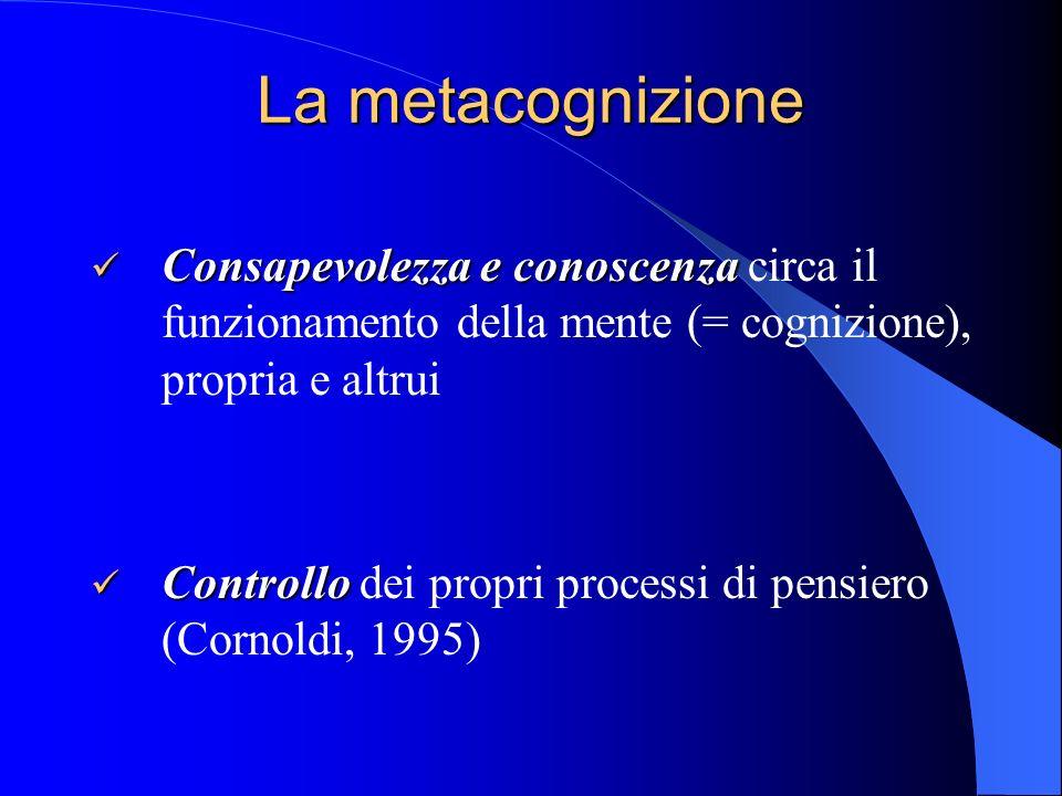 La metacognizione Consapevolezza e conoscenza Consapevolezza e conoscenza circa il funzionamento della mente (= cognizione), propria e altrui Controllo Controllo dei propri processi di pensiero (Cornoldi, 1995)