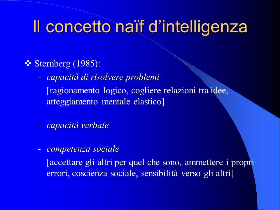 Il concetto naïf dintelligenza Sternberg (1985): -capacità di risolvere problemi [ragionamento logico, cogliere relazioni tra idee, atteggiamento mentale elastico] -capacità verbale -competenza sociale [accettare gli altri per quel che sono, ammettere i propri errori, coscienza sociale, sensibilità verso gli altri]