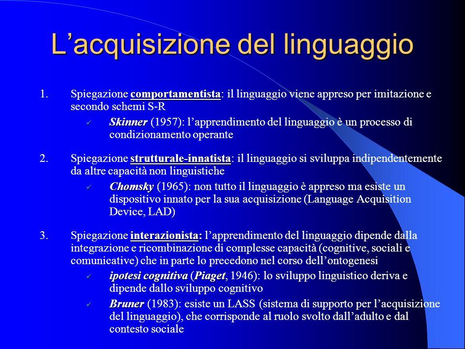 Lacquisizione del linguaggio comportamentista 1.