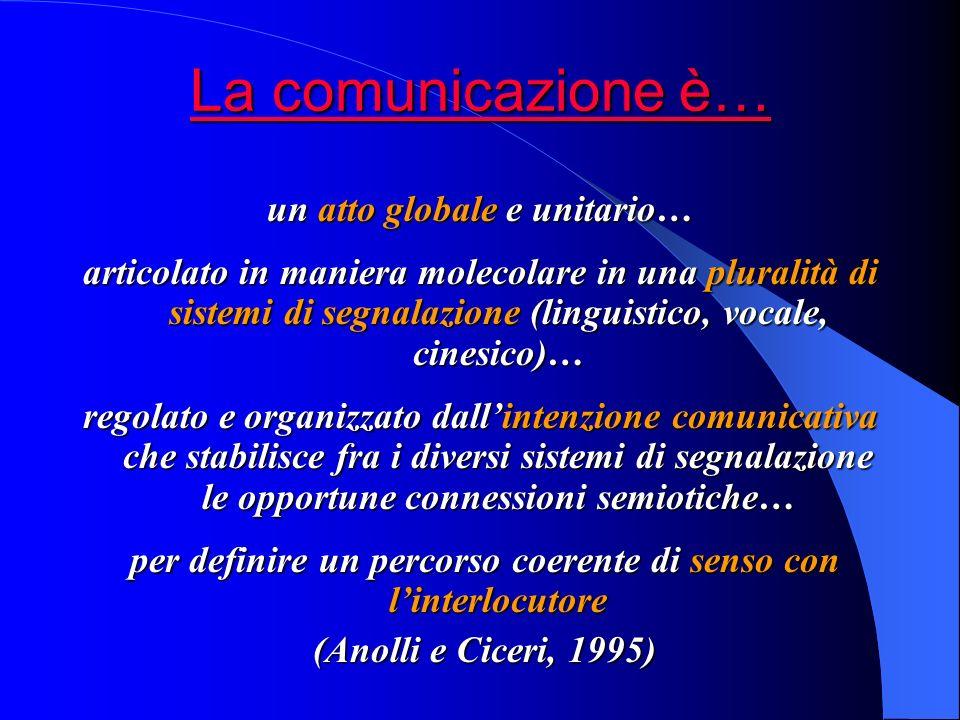 La comunicazione è… La comunicazione è… un atto globale e unitario… articolato in maniera molecolare in una pluralità di sistemi di segnalazione (linguistico, vocale, cinesico)… regolato e organizzato dallintenzione comunicativa che stabilisce fra i diversi sistemi di segnalazione le opportune connessioni semiotiche… per definire un percorso coerente di senso con linterlocutore per definire un percorso coerente di senso con linterlocutore (Anolli e Ciceri, 1995) (Anolli e Ciceri, 1995)
